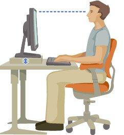 Ергономична позиция за работа с компютър